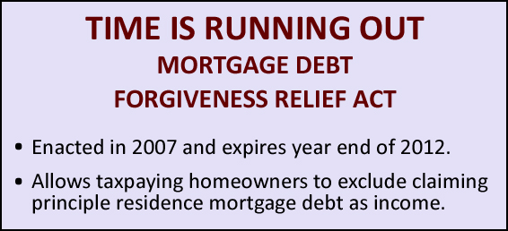Decide on the short sale of your Phoenix home because debt forgiveness ends in 2012.
