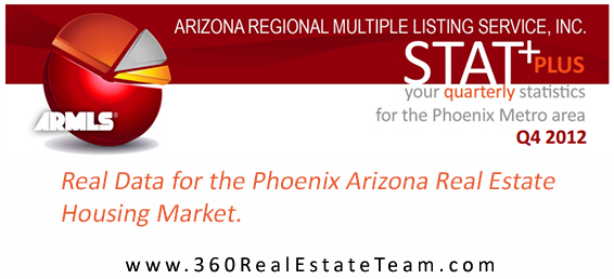 The quarterly Stat report for Metro Phoenix real estate statistics